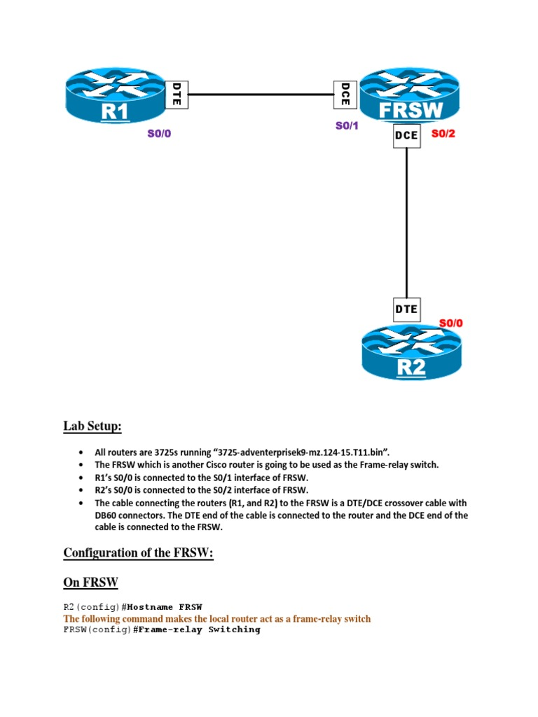 Basic Frame-relay Setup | Telecommunications | Internet Architecture