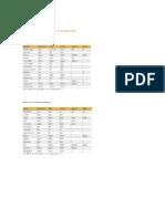 Lista de las Calificaciones de los Países.docx
