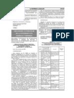 Multas y Sanciones Act. Minera 1266-3050
