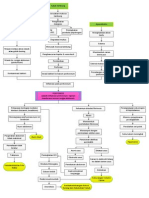 Woc Peritonitis PDF