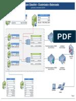 topologia_glassfish_tendtudo.pdf