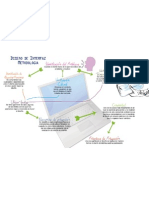 Metodología Diseño de Interfaz