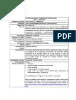 Convocatoria Nro. 0365 Mashav - Curso Policia y Comunidad