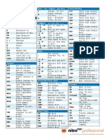 STL Cheat Sheet by Category[1]