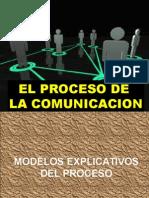1- El Proceso de La Comunicacion