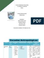 Escuelas-Antropologicas