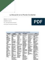 LA EDUCACION EN EL MUNDO OCCIDENTAL.doc