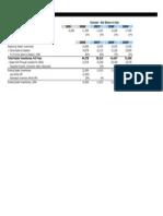 Ceres Excel-Inventory Barnik Datta