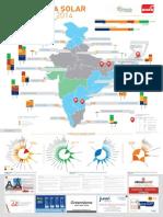 India Solar Sponsor Map Final Web 1