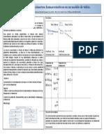 Reporte 3 Farma 2015.Modificado