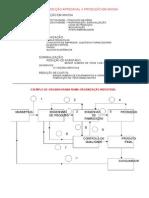 EM335 - TECNOLOGIA MECÂNIC a Apostila Interassante