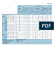 Materials DIN Sim Sinterformteile Tabelle e2