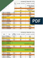 Rp Tps, Bifaas, Mktg Term 5 Time Tables-final