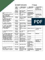 math pacing chart 1st grade 2014