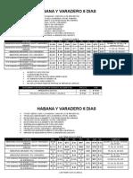Habana y Varadero 2015