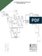 Flow Sheet Pabrik Bioethanol