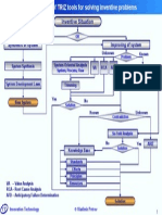 Algorithm Application of TRIZ Tools for Solving Inventiveproblems
