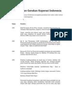 Sejarah Perkembangan Gerakan Koperasi Indonesia