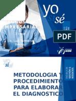 03 Clase - Diagnostico Empresarial