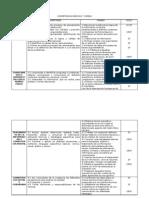 COMPETENCIAS BÁSICAS-Sugerencias de trabajo-Depart de Lengua  DESCRIPTORES Y TAREAS