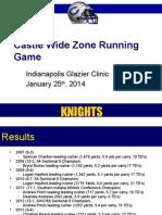 Castle Zone Running Indy Glazier14 2