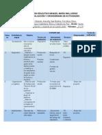 Plan de Evaluación y Cronograma de Actividades - Contando y Creando en El Cuento Ando