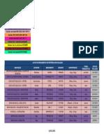 Lista+B+em+avaliação+15-01-2015