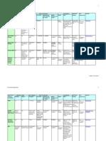 Ehsan_s Spread Sheet (PhD Funding Organizations in Germany)