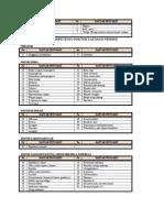 Daftar Penyakit Kompetensi Dokter Layanan Primer