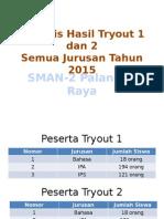 Analisis Hasil Tryout 1 Dan 2