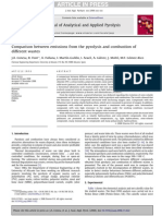 Comparison Between Emissions From the Pyrolysis and Combustion of Different Wastes