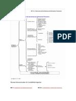 normasinternacionalesdecontabilidadvigentes-130220120132-phpapp02
