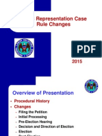 NLRB R Case Rules Powerpoint 2015