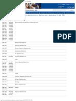 Cuadro de Series Internacionales de Distintivos de Llamada (Apéndice 42 Del RR)