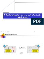 DigitalSignature_Forouzan