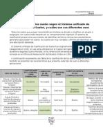 Clasificación de los suelos según el Sistema unificado de Clasificación de Suelos, y cuáles son sus diferentes usos
