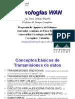RT_S3_02 - Principios Básicos de Interfaces WAN