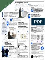 Infografia Proceso de Investigacion Pdi