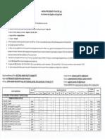 2015 Annual Procurement Plan