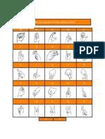 Alfabeto de Lenguaje de Señas Chilena