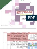 Cuadro Comparativo de Los Modelos de Arquitectura de Cómputo