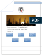 Group 8 Sources of Funding in Infrastructure