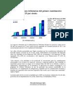Las Recaudaciones Tributarias Del Primer Cuatrimestre 2013 Crecen en 25 Por Ciento