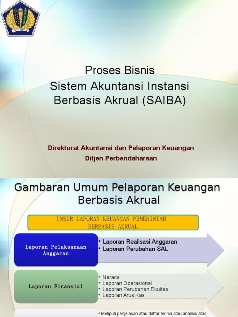 Overview Saiba 040614