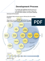 The Site Development Process