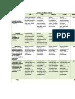 learning portfolio rubric