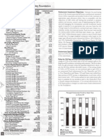 University Foundation - Financial Disclosure