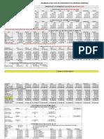 presupuesto 2014 Comercio(1)