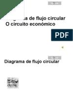 Circuito Economico Ova 2.2