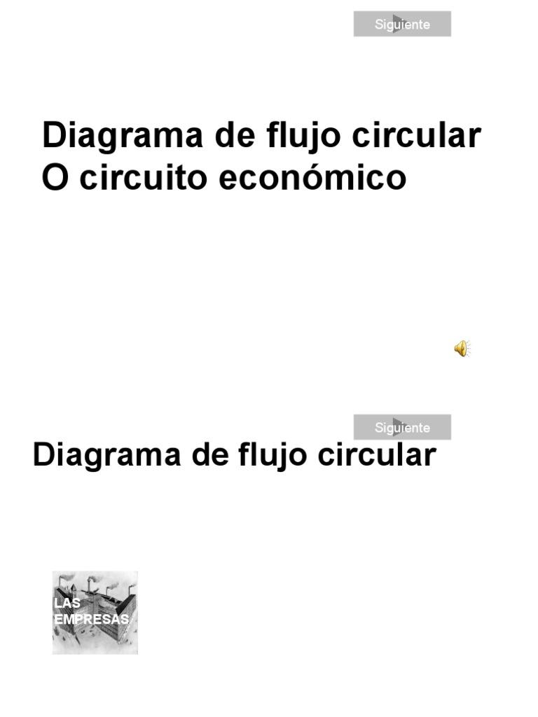 Circuito Economico : Circuito economico ova
